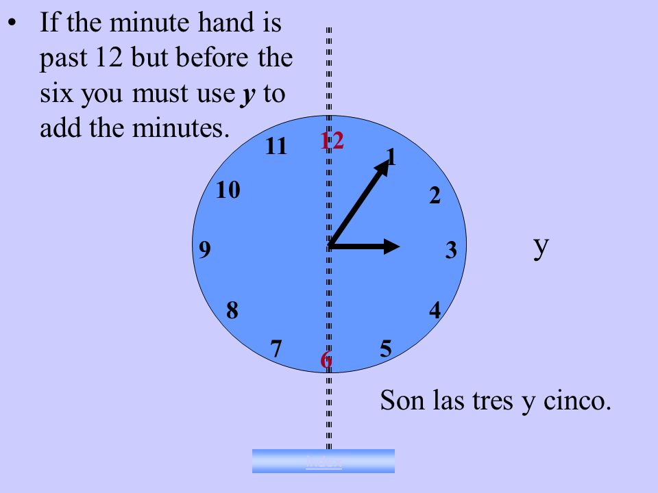 If the minute hand is past 12 but before the six you must use y to add the minutes.