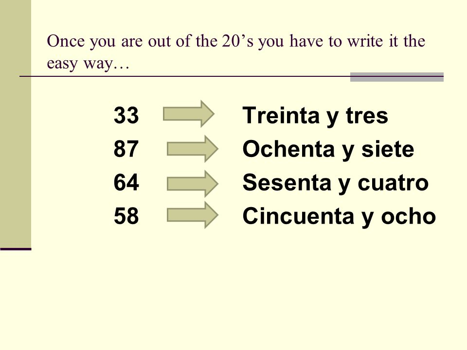 Once you are out of the 20s you have to write it the easy way… 33 87 64 58 Treinta y tres Ochenta y siete Sesenta y cuatro Cincuenta y ocho