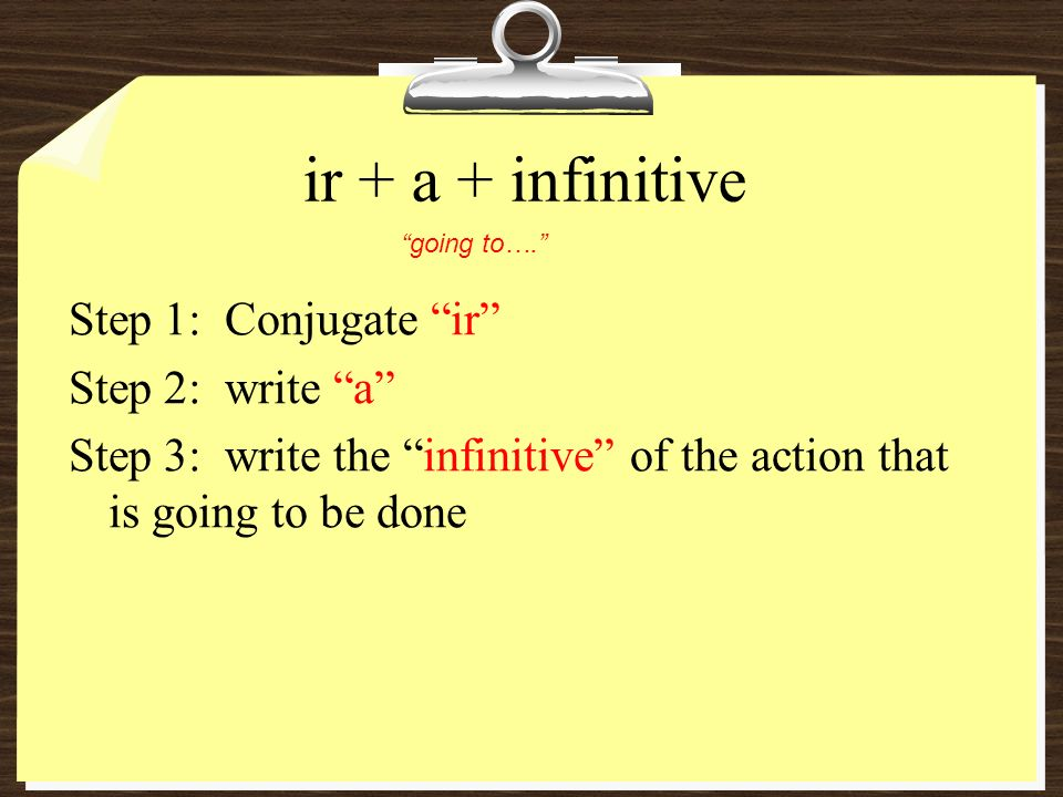 ir + a + infinitive Step 1: Conjugate ir Step 2: write a Step 3: write the infinitive of the action that is going to be done going to….