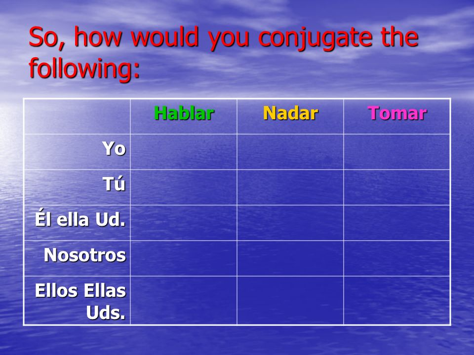 So, how would you conjugate the following: HablarNadarTomar Yo Tú Él ella Ud.
