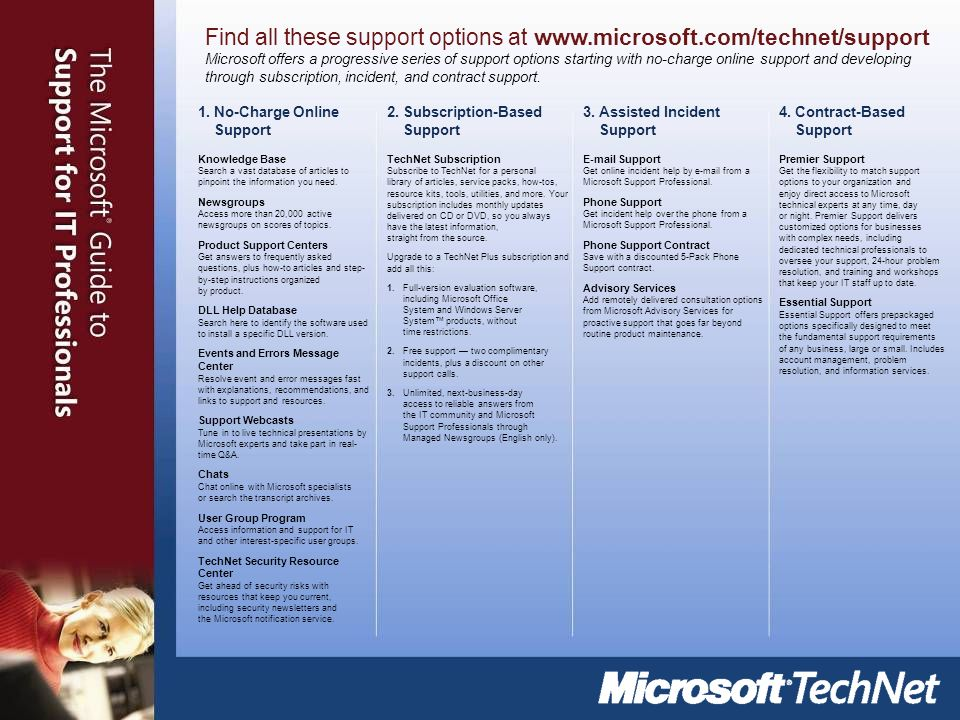 Find all these support options at www.microsoft.com/technet/support Microsoft offers a progressive series of support options starting with no-charge online support and developing through subscription, incident, and contract support.