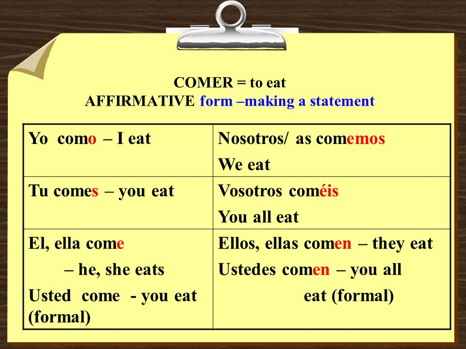 COMER = to eat AFFIRMATIVE form –making a statement Yo como – I eatNosotros/ as comemos We eat Tu comes – you eatVosotros coméis You all eat El, ella come – he, she eats Usted come - you eat (formal) Ellos, ellas comen – they eat Ustedes comen – you all eat (formal)