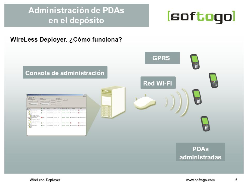 5WireLess Deployer www.softogo.com Administración de PDAs en el depósito WireLess Deployer.