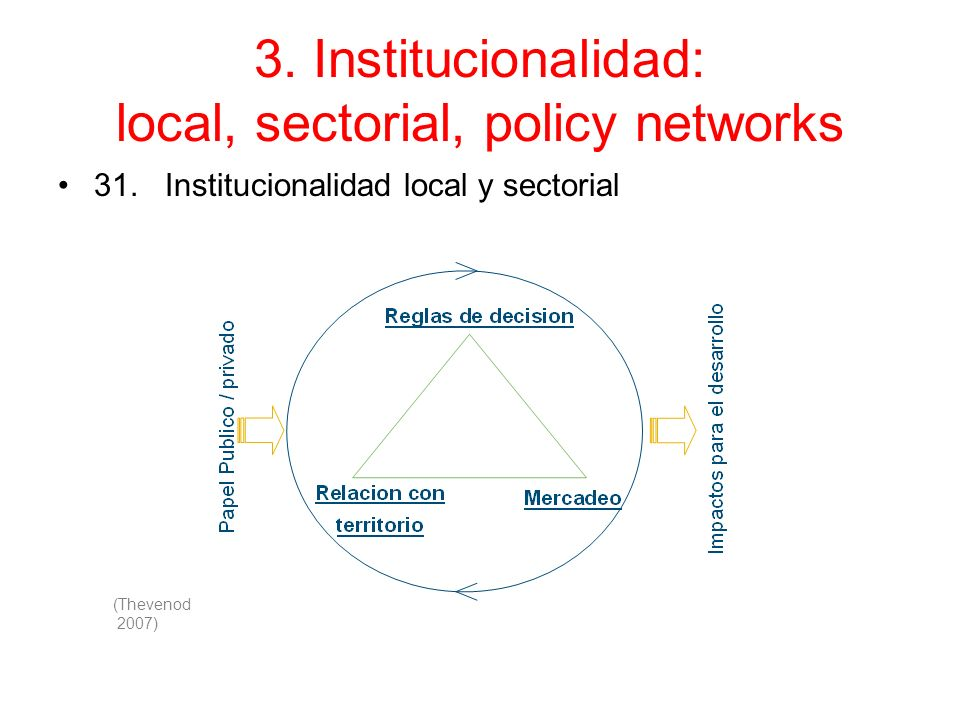 3. Institucionalidad: local, sectorial, policy networks 31.
