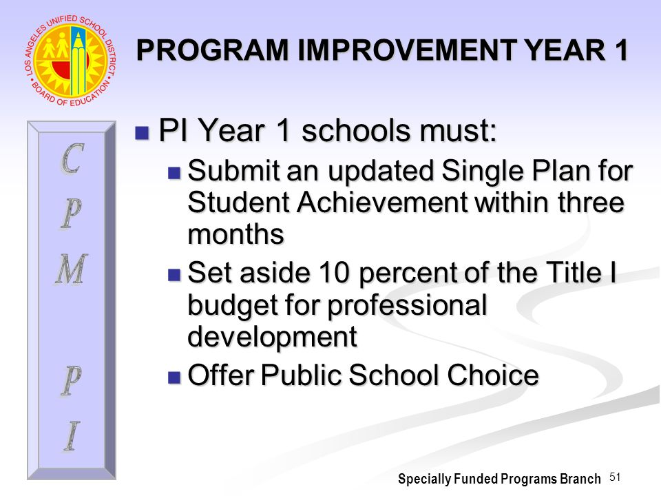 51 PI Year 1 schools must: PI Year 1 schools must: Submit an updated Single Plan for Student Achievement within three months Submit an updated Single Plan for Student Achievement within three months Set aside 10 percent of the Title I budget for professional development Set aside 10 percent of the Title I budget for professional development Offer Public School Choice Offer Public School Choice Specially Funded Programs Branch PROGRAM IMPROVEMENT YEAR 1