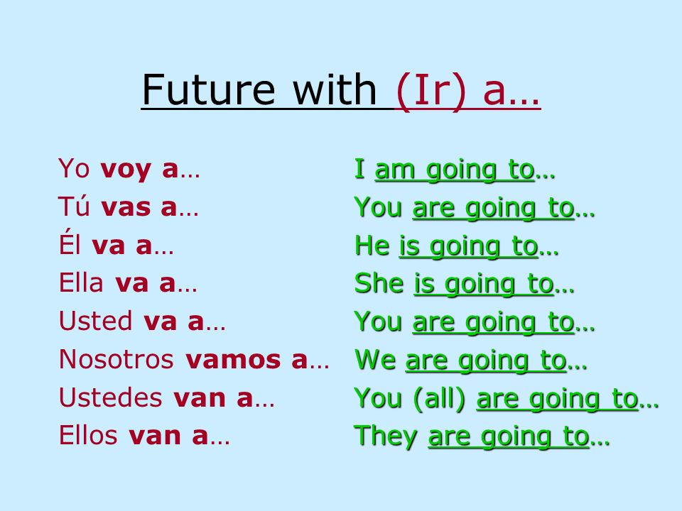Future with (Ir) a… Yo voy a… Tú vas a… Él va a… Ella va a… Usted va a… Nosotros vamos a… Ustedes van a… Ellos van a… I am going to… You are going to… He is going to… She is going to… You are going to… We are going to… You (all) are going to… They are going to…