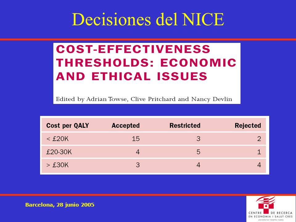 Barcelona, 28 junio 2005 Decisiones del NICE
