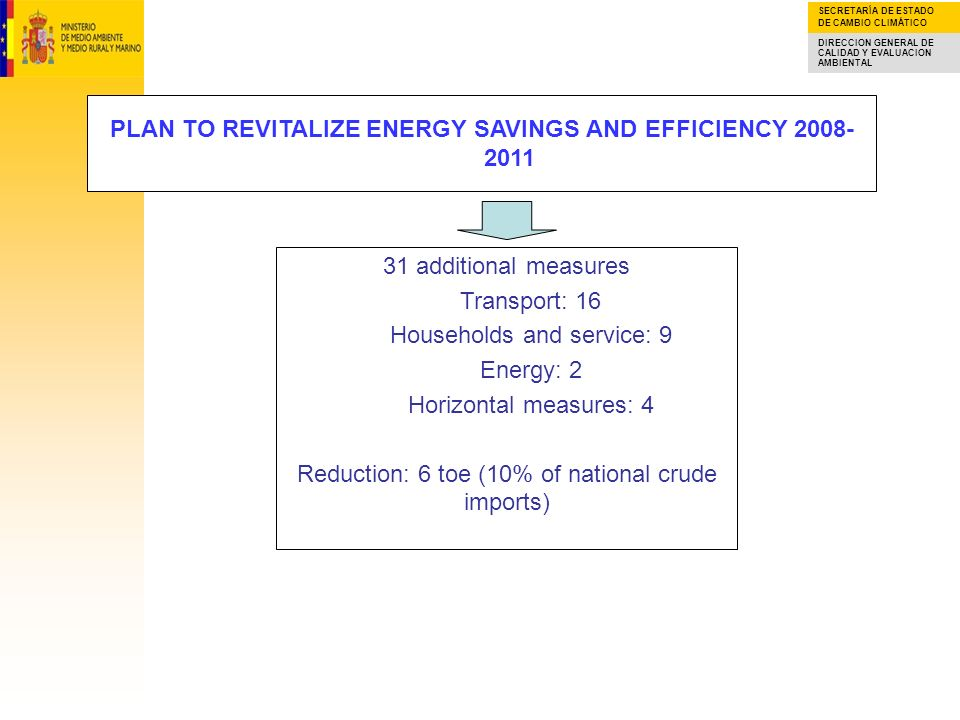 SECRETARÍA DE ESTADO DE CAMBIO CLIMÁTICO DIRECCION GENERAL DE CALIDAD Y EVALUACION AMBIENTAL 31 additional measures Transport: 16 Households and service: 9 Energy: 2 Horizontal measures: 4 Reduction: 6 toe (10% of national crude imports) PLAN TO REVITALIZE ENERGY SAVINGS AND EFFICIENCY
