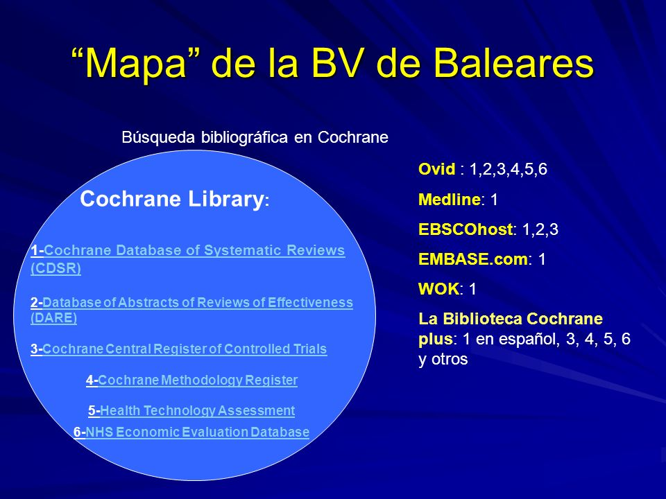 Mapa de la BV de Baleares Búsqueda bibliográfica en Cochrane Cochrane Library : 1-Cochrane Database of Systematic ReviewsCochrane Database of Systematic Reviews (CDSR) 2-Database of Abstracts of Reviews of Effectiveness (DARE)Database of Abstracts of Reviews of Effectiveness (DARE) 3-Cochrane Central Register of Controlled TrialsCochrane Central Register of Controlled Trials 4-Cochrane Methodology RegisterCochrane Methodology Register 5-Health Technology AssessmentHealth Technology Assessment 6-NHS Economic Evaluation DatabaseNHS Economic Evaluation Database Ovid : 1,2,3,4,5,6 Medline: 1 EBSCOhost: 1,2,3 EMBASE.com: 1 WOK: 1 La Biblioteca Cochrane plus: 1 en español, 3, 4, 5, 6 y otros
