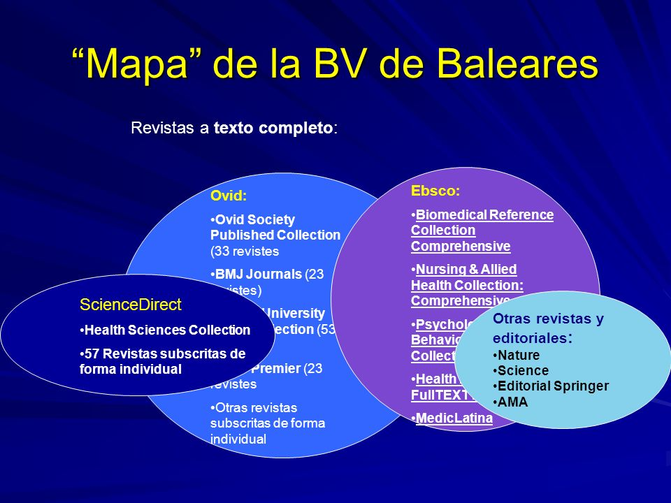 Mapa de la BV de Baleares Revistas a texto completo: Ovid : Ovid Society Published Collection (33 revistes BMJ Journals (23 revistes) Oxford University Press Collection (53 revistes ) LWW Premier (23 revistes Otras revistas subscritas de forma individual Ebsco : Biomedical Reference Collection Comprehensive Nursing & Allied Health Collection: Comprehensive Psychology & Behavioral Sciences Collection.