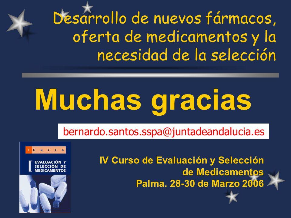Desarrollo De Nuevos Fármacos Oferta De Medicamentos Y La Necesidad