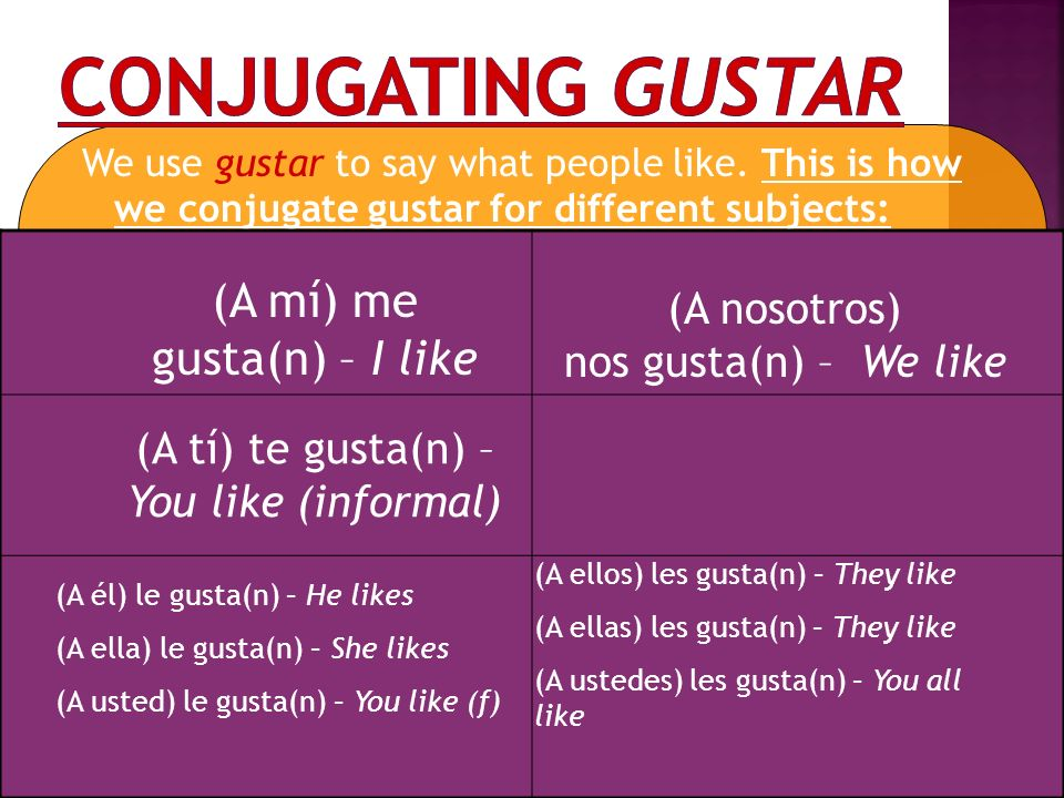 We use gustar to say what people like.