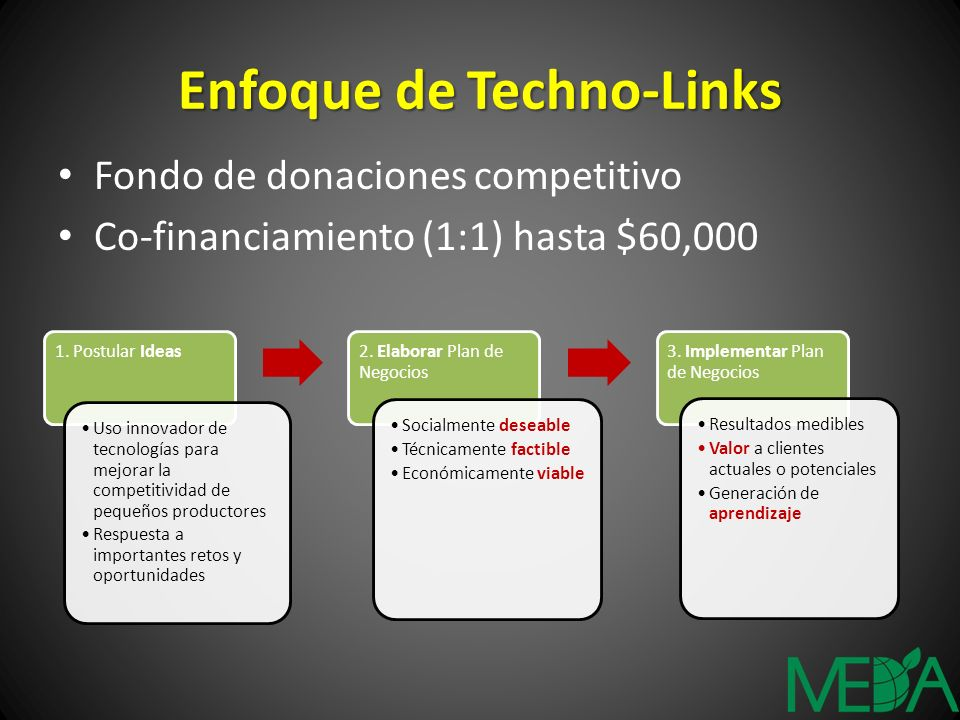 Fondo de donaciones competitivo Co-financiamiento (1:1) hasta $60,000 Enfoque de Techno-Links 1.