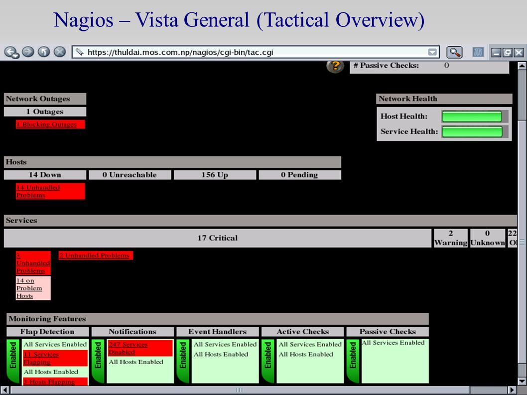 Nagios – Vista General (Tactical Overview)