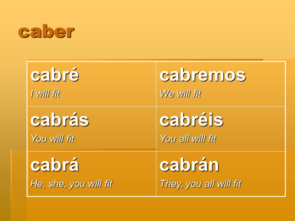 caber cabré I will fit cabremos We will fit cabrás You will fit cabréis You all will fit cabrá He, she, you will fit cabrán They, you all will fit