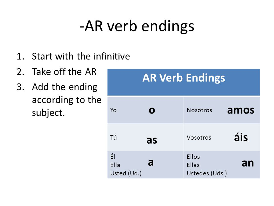 -AR verb endings 1.Start with the infinitive 2.Take off the AR 3.Add the ending according to the subject.