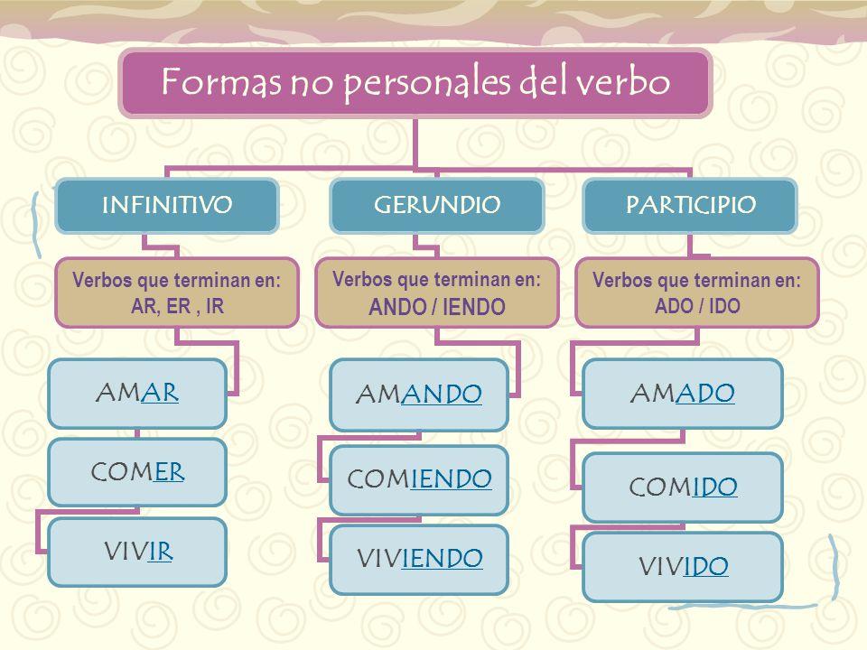 Formas No Personales Del Verbo Infinitivo Gerundio Y Participio Ppt Video Online Descargar