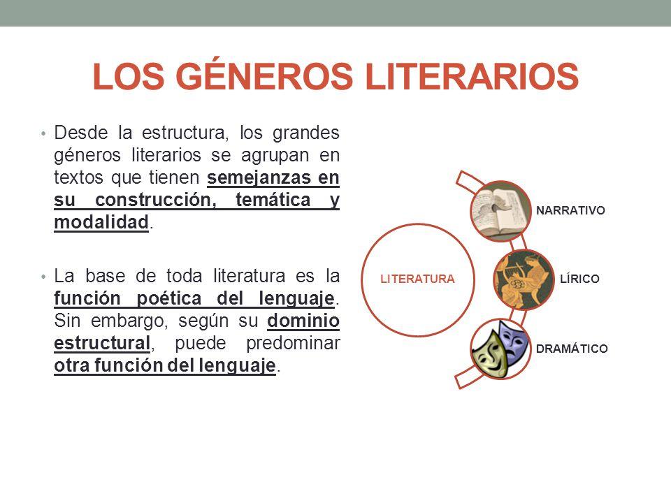 Los Grandes Géneros Literarios Los Géneros Literarios Desde