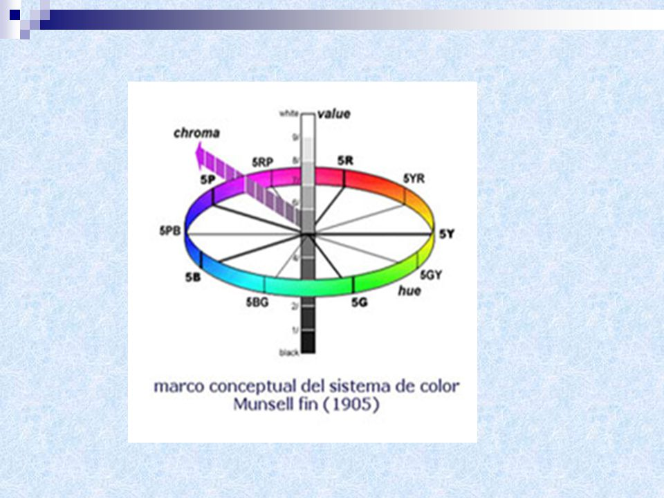 Caracterización de Materia Prima para Cerámicos - ppt video online ...