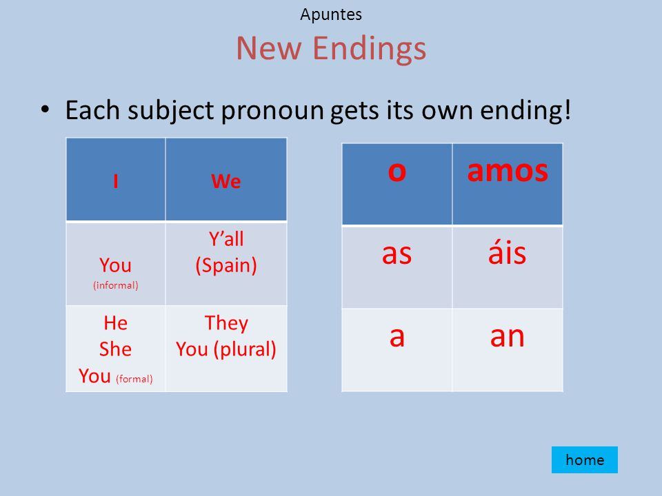 Apuntes Subject Pronouns Let's go over our subject pronouns because every verb needs a subject… home IWe You (informal) Y'all (Spain) He She You (formal) They You (plural) Yo Nosotros Nosotras Tú Vosotros Vosotras Él Ella Usted Ellos Ellas ustedes