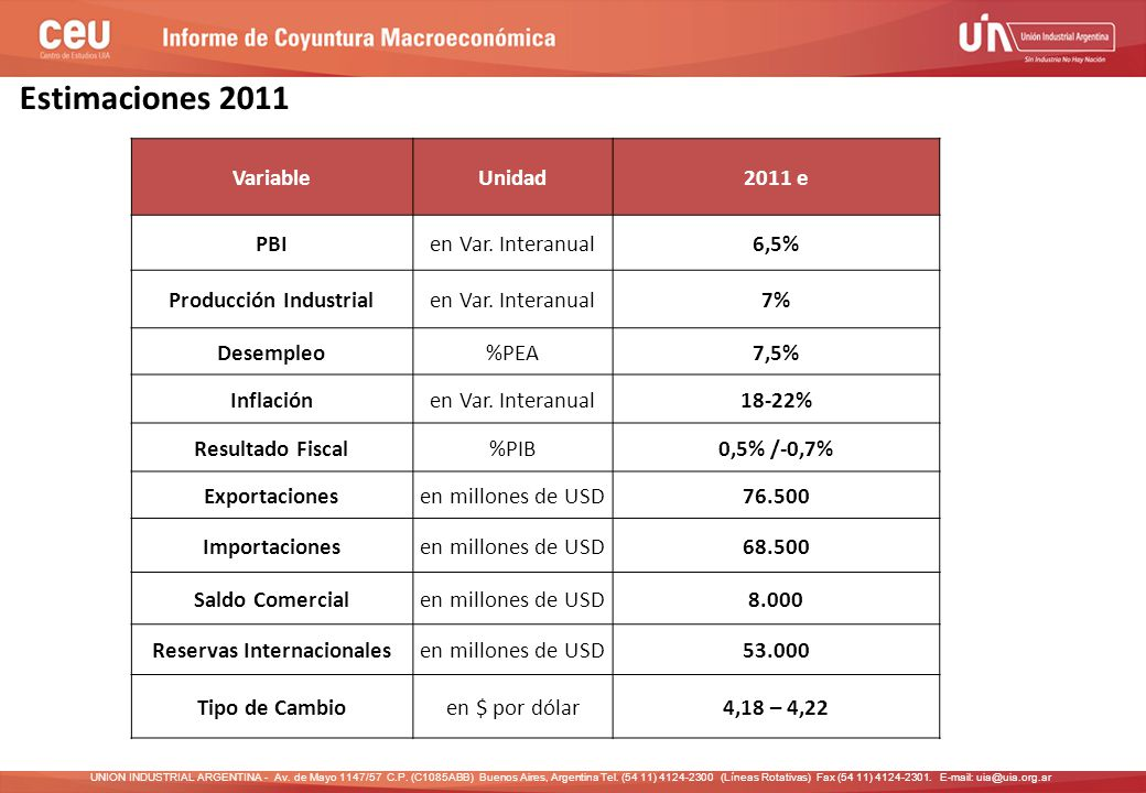 2do semestre de 2009 UNION INDUSTRIAL ARGENTINA - Av.