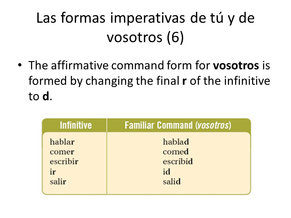 Las formas imperativas de tú y de vosotros (6) The affirmative command form for vosotros is formed by changing the final r of the infinitive to d.