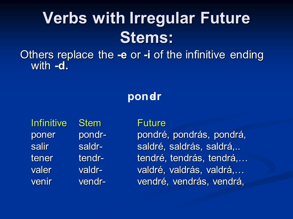 Verbs with Irregular Future Stems: Others replace the -e or -i of the infinitive ending with -d.