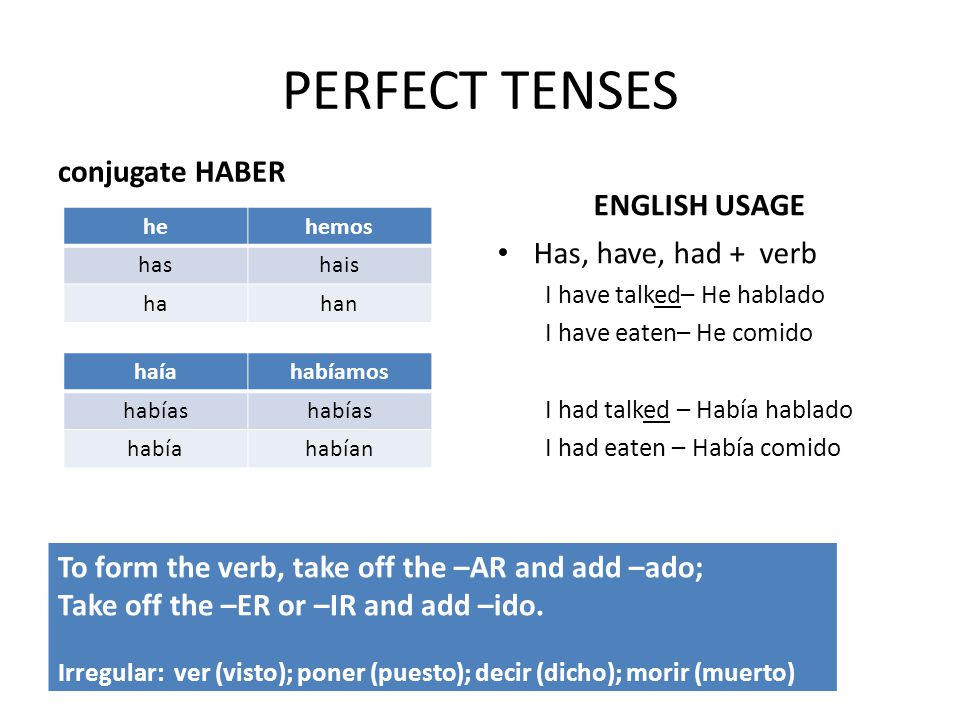 PERFECT TENSES conjugate HABER ENGLISH USAGE Has, have, had + verb I have talked– He hablado I have eaten– He comido I had talked – Había hablado I had eaten – Había comido hehemos hashais hahan haíahabíamos habías habíahabían To form the verb, take off the –AR and add –ado; Take off the –ER or –IR and add –ido.