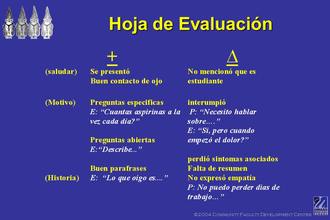 +∆ ©2004 Community Faculty Development Center Hoja de Evaluación