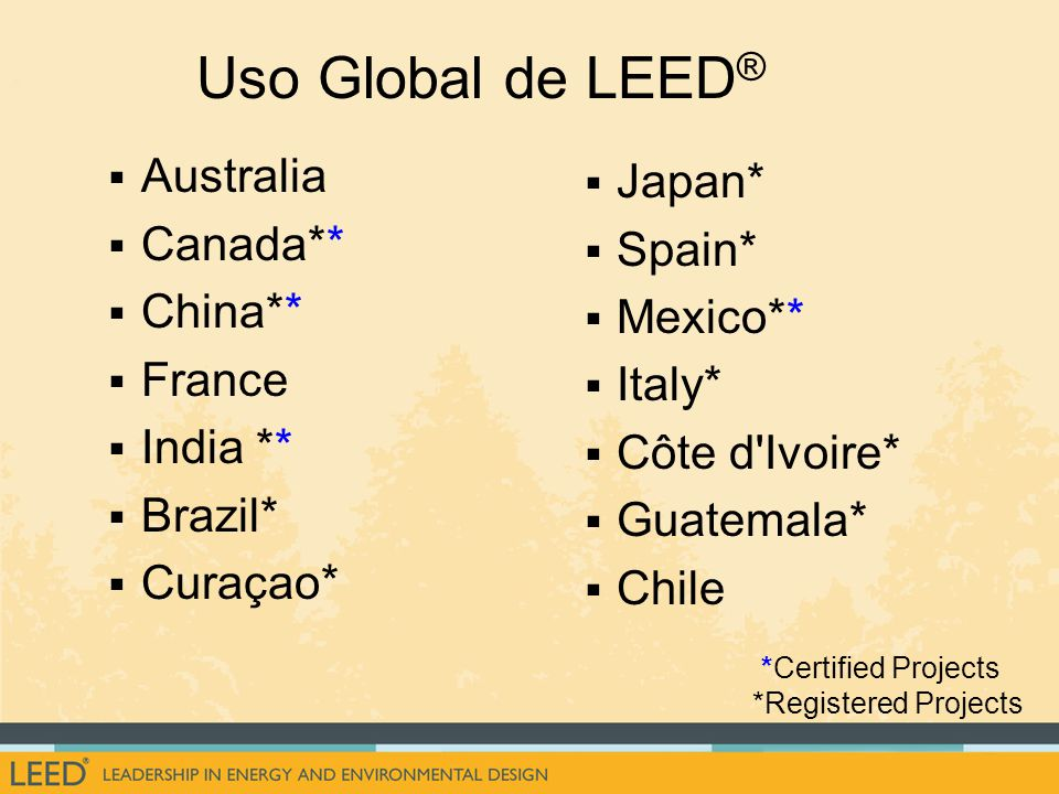  Australia   Canada**   China**   France   India **   Brazil*   Curaçao* *Registered Projects   Japan*   Spain*   Mexico**   Italy*   Côte d Ivoire*   Guatemala*   Chile *Certified Projects Uso Global de LEED ®