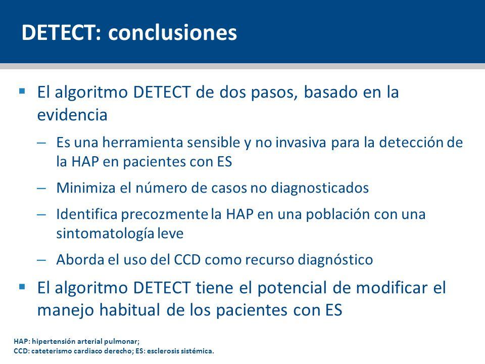Detección de la presión arterial basada en evidencia