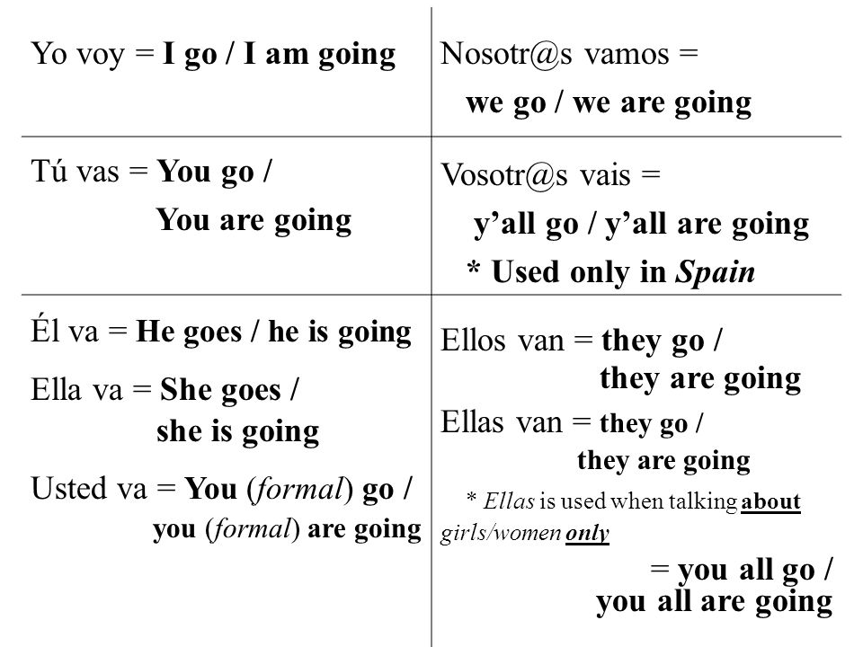 Yo voy = I go / I am vamos = we go / we are going Tú vas = You go / You are going vais = y'all go / y'all are going * Used only in Spain Él va = He goes / he is going Ella va = She goes / she is going Usted va = You (formal) go / you (formal) are going Ellos van = they go / they are going = they go / they are going * Ellas is used when talking about girls/women only = you all go / you all are going