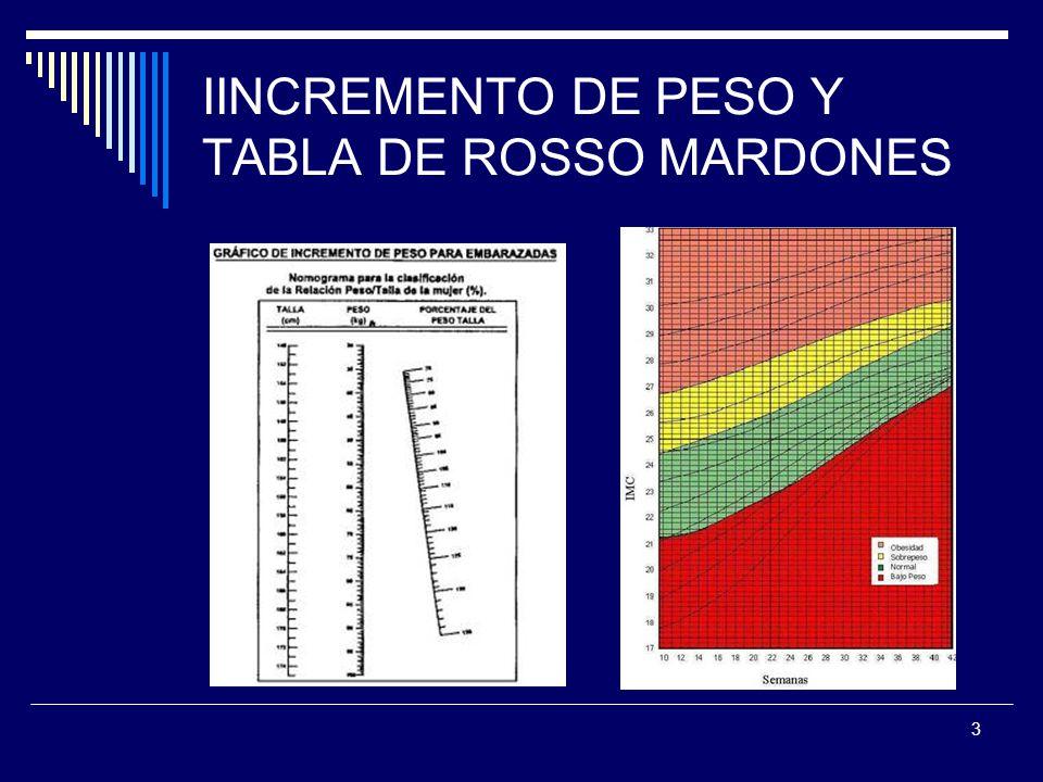 CURVA DE ROSSO MARDONES EPUB