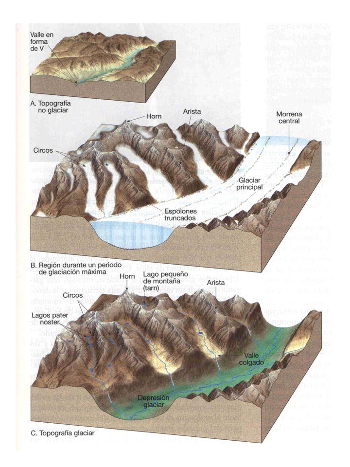 Introduccion A La Geomorfologia Hielo Ppt Descargar