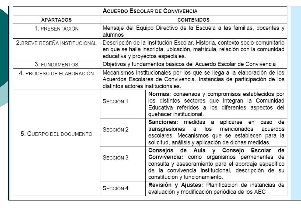 NOVIEMBRE Presentación del Borrador Marco Normativo Jurisdiccional ...