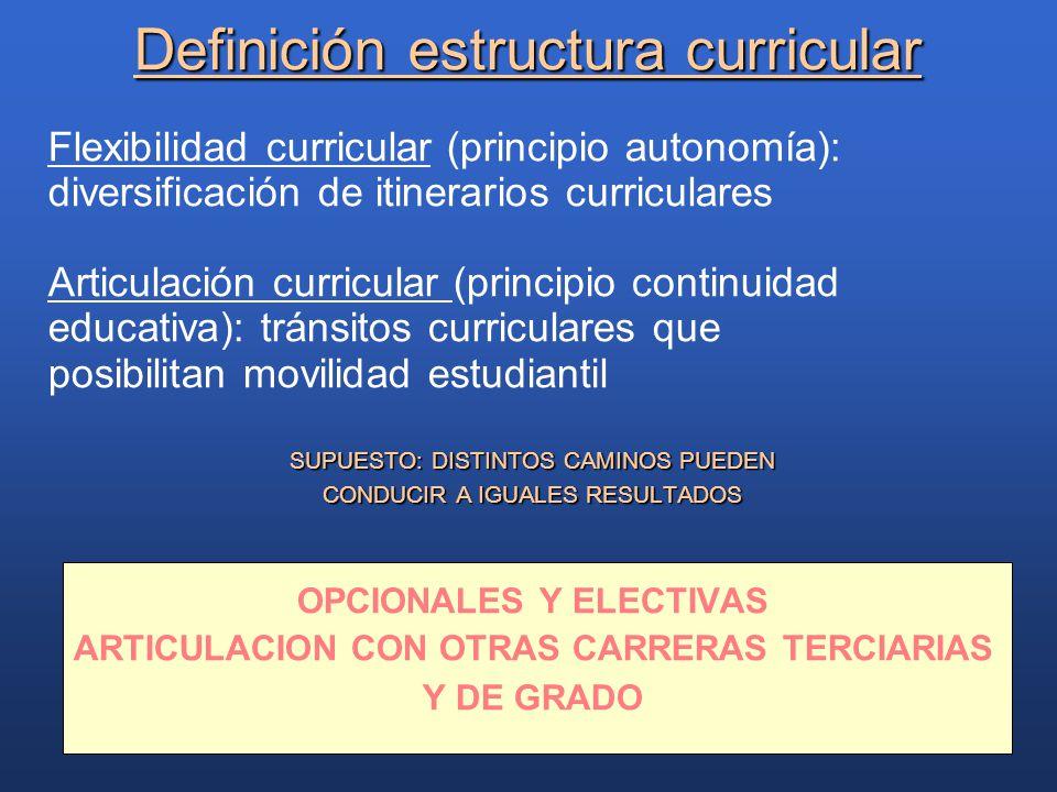 Comisión Sectorial De Enseñanza Unidad Académica Jornada