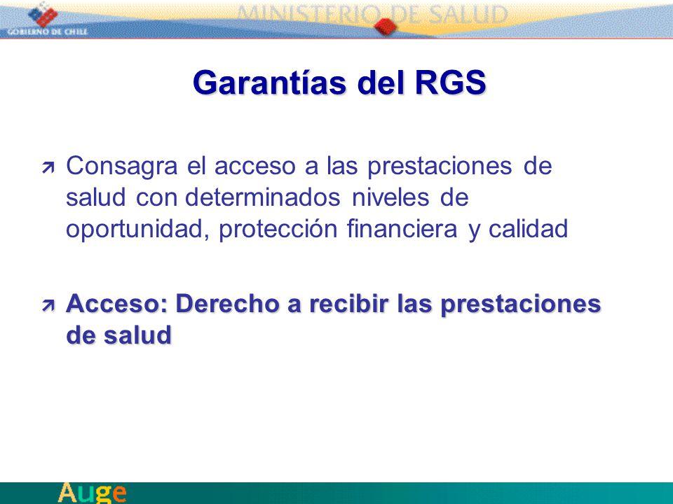 Definicion fondo nacional de garantias