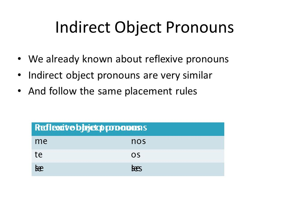 Indirect Object Pronouns We already known about reflexive pronouns Indirect object pronouns are very similar And follow the same placement rules Reflexive object pronounsindirect object pronouns menos teos se leles