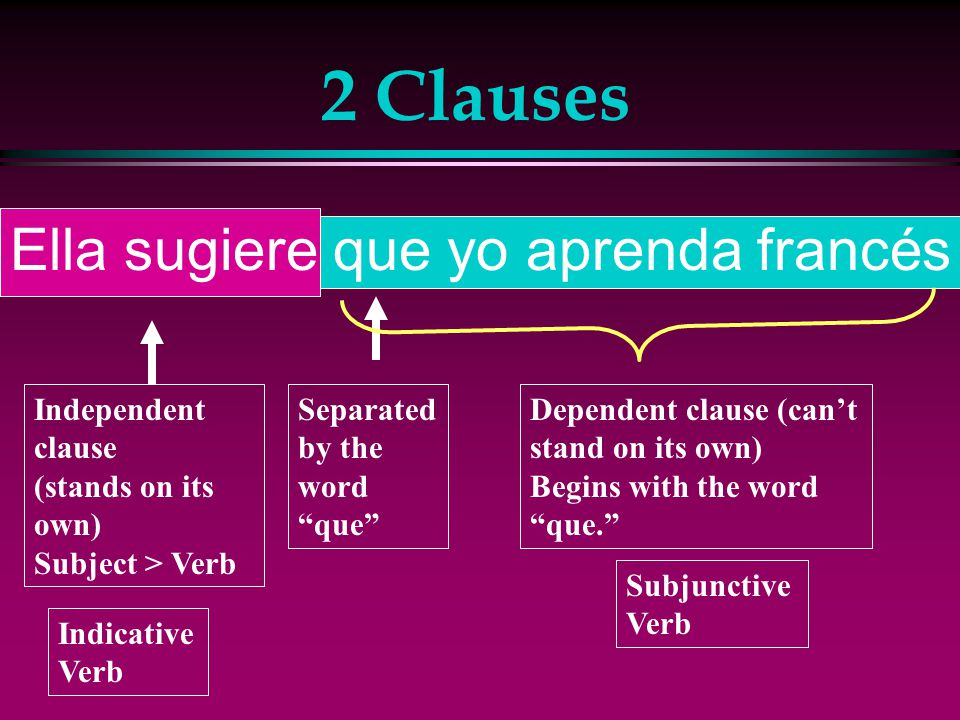 The Subjunctive l A sentence that includes the subjunctive form has two parts connected by the word que.