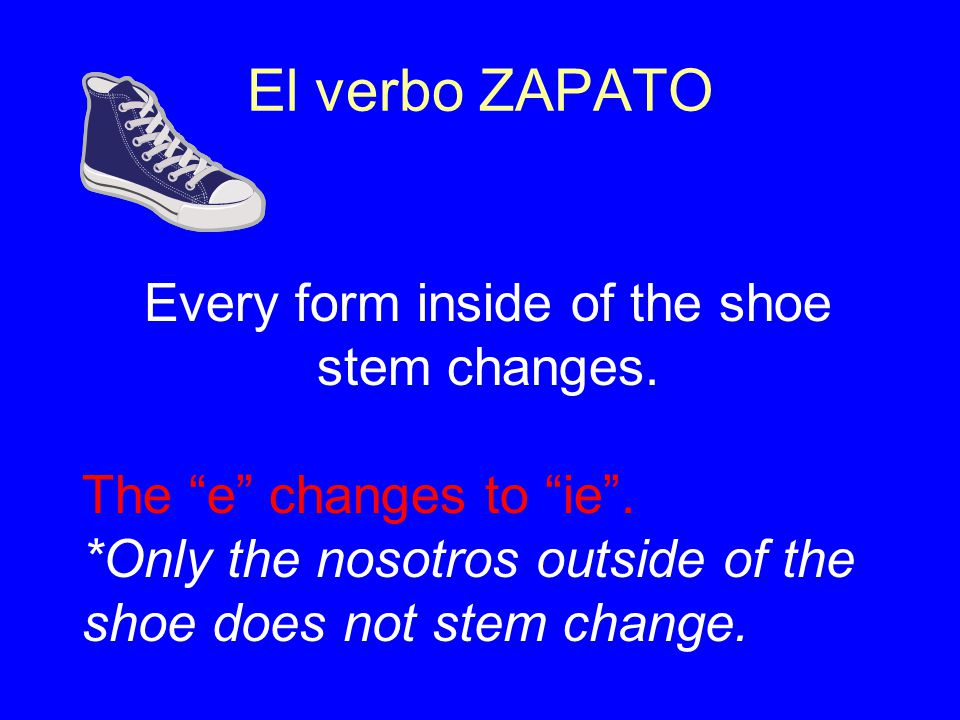 El verbo ZAPATO Every form inside of the shoe stem changes.