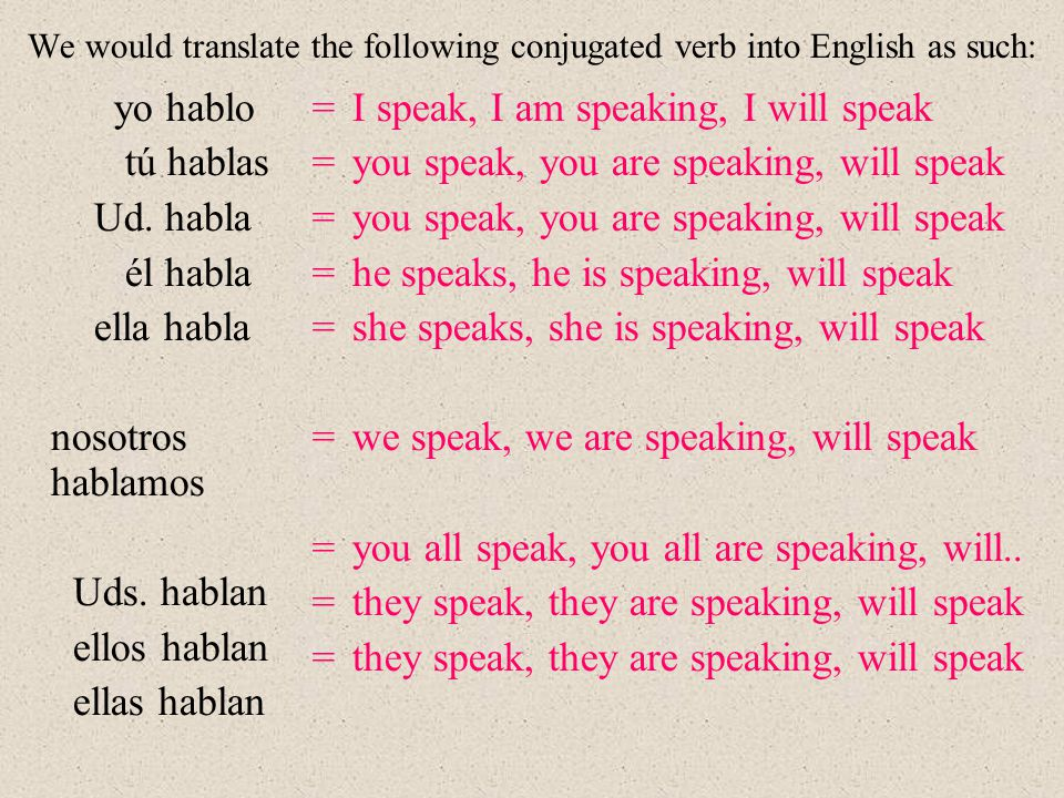 We would translate the following conjugated verb into English as such: yo hablo tú hablas Ud.