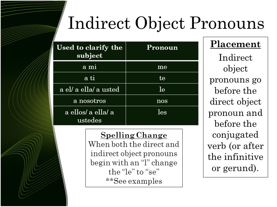 Indirect Object Pronouns Placement Indirect object pronouns go before the direct object pronoun and before the conjugated verb (or after the infinitive or gerund).
