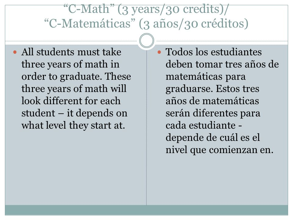 C-Math (3 years/30 credits)/ C-Matemáticas (3 años/30 créditos) All students must take three years of math in order to graduate.