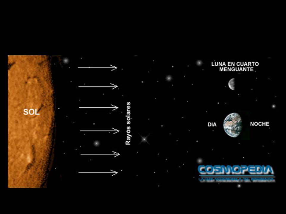 Eclipses y fases de la Luna - ppt video online descargar