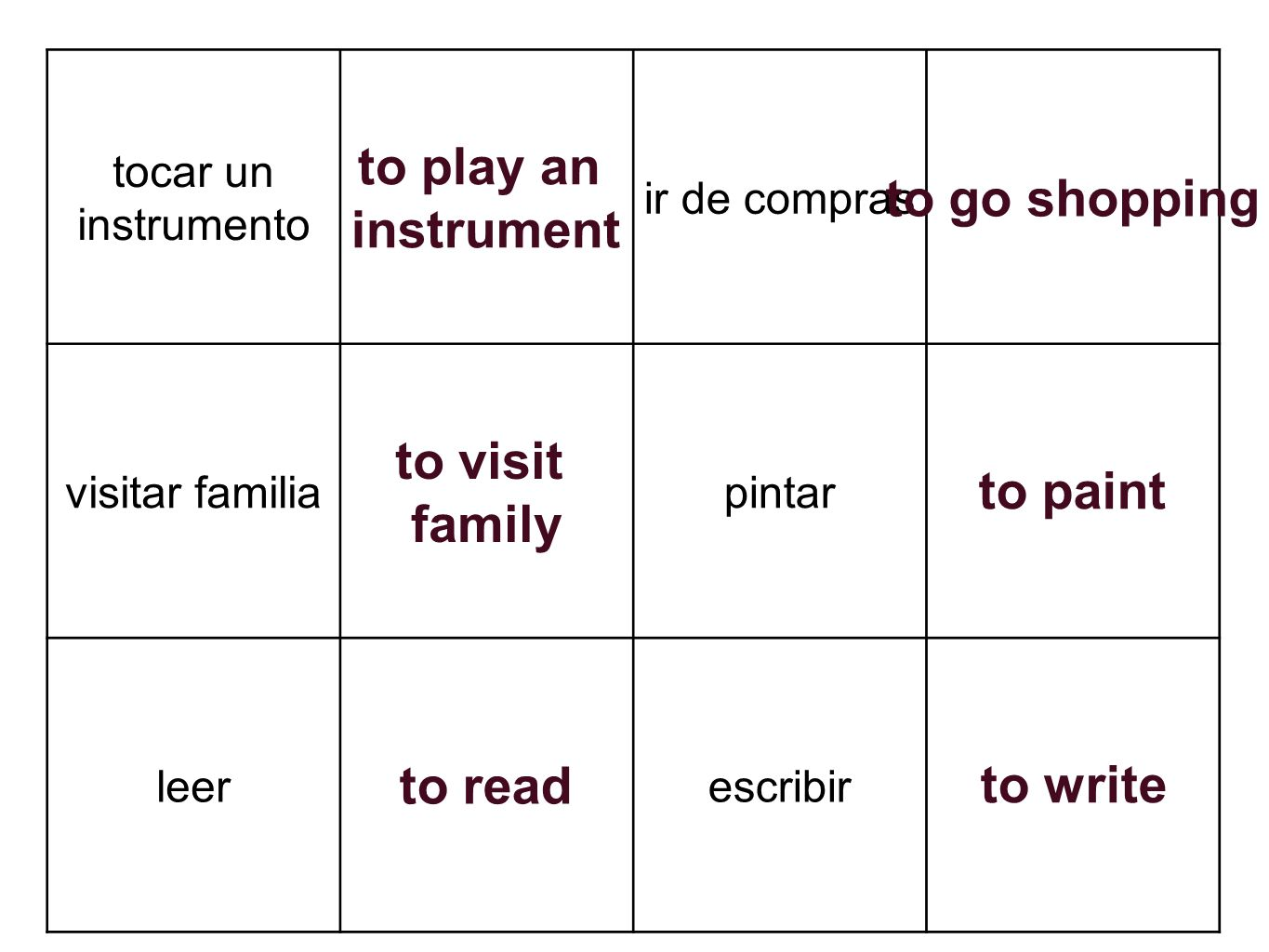 tocar un instrumento ir de compras visitar familiapintar leerescribir to play an instrument to visit family to read to go shopping to paint to write