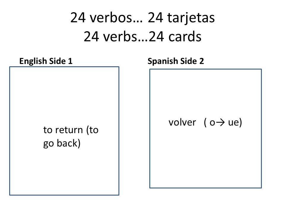 24 verbos… 24 tarjetas 24 verbs…24 cards English Side 1 to want Spanish Side 2 to to return (to go back) volver ( o→ ue)