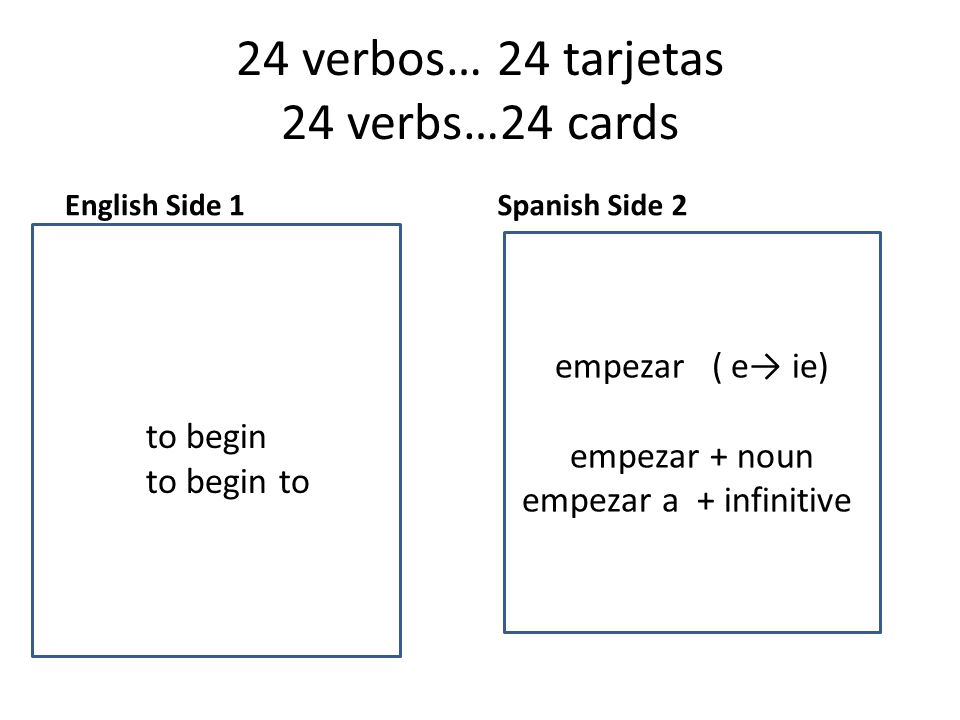 24 verbos… 24 tarjetas 24 verbs…24 cards English Side 1 to want Spanish Side 2 to to begin to begin to empezar ( e→ ie) empezar + noun empezar a + infinitive