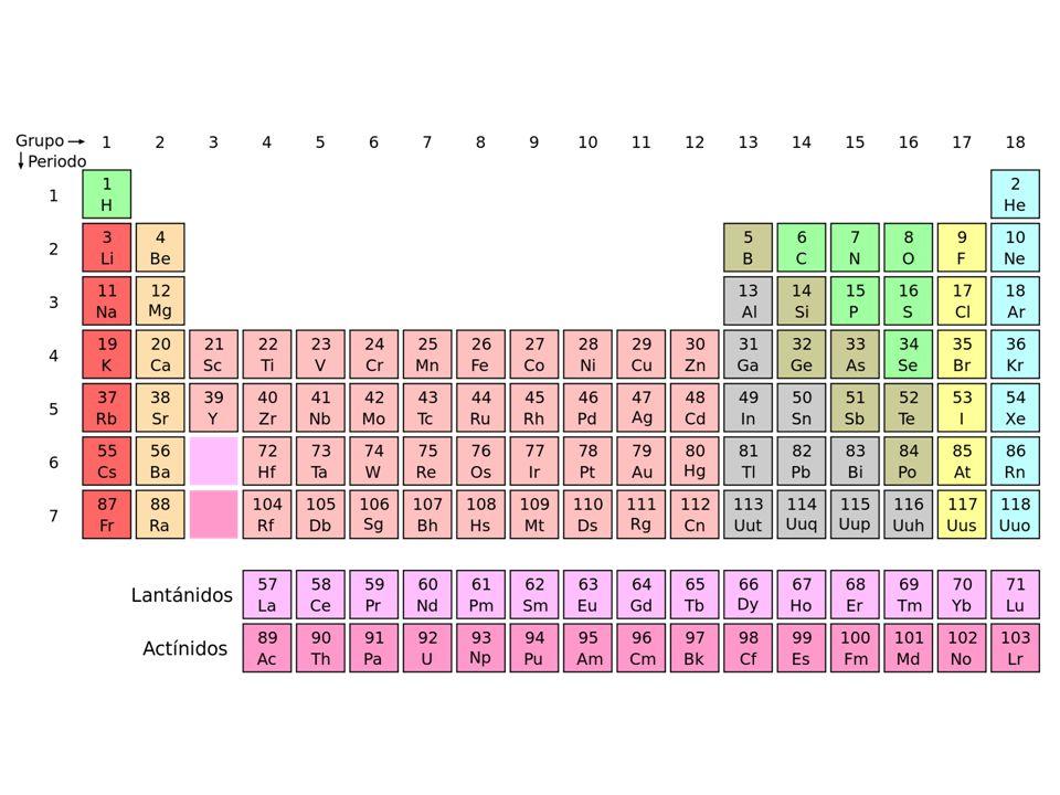 Configuraciones electrnicas la tabla peridica enlaces qumicos esos elementos con propiedades comunes son una familia y en la tabla peridica se ponen en la misma columna igual columnaiguales propiedades urtaz Choice Image