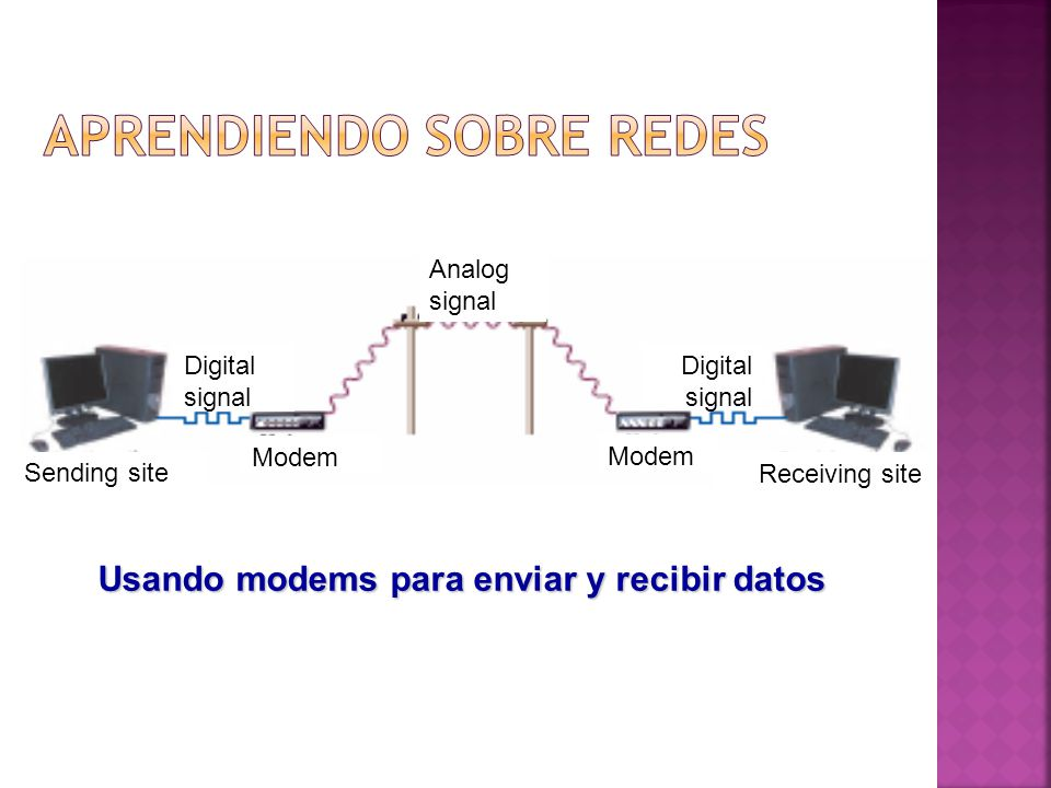 Usando modems para enviar y recibir datos Sending site Digital signal Modem Analog signal Modem Digital signal Receiving site