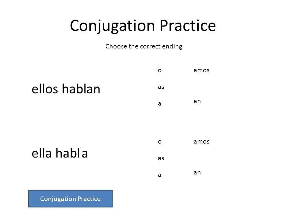 Conjugation Practice Choose the correct ending Yo habl o as a amos an o Tù habl o as a amos an as Conjugation Practice